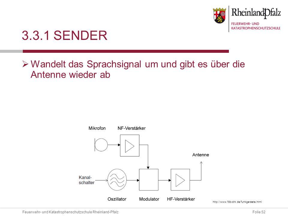 Folie 52Feuerwehr- und Katastrophenschutzschule Rheinland-Pfalz 3.3.1 SENDER  Wandelt das Sprachsignal um und gibt es über die Antenne wieder ab http