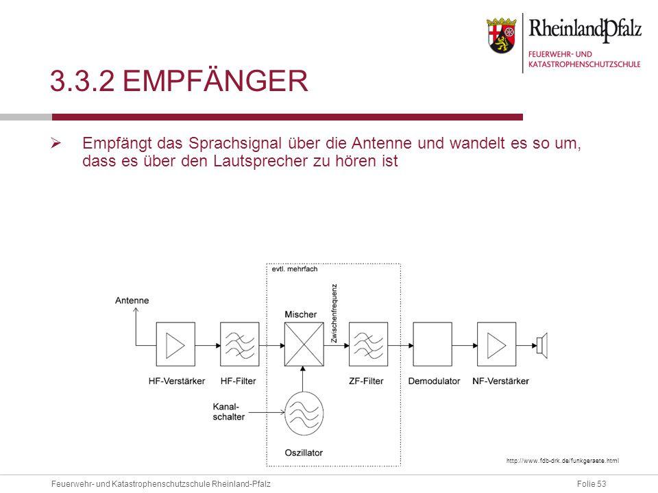 Folie 53Feuerwehr- und Katastrophenschutzschule Rheinland-Pfalz 3.3.2 EMPFÄNGER  Empfängt das Sprachsignal über die Antenne und wandelt es so um, das