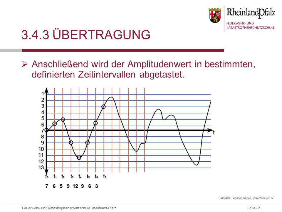 Folie 72Feuerwehr- und Katastrophenschutzschule Rheinland-Pfalz 3.4.3 ÜBERTRAGUNG  Anschließend wird der Amplitudenwert in bestimmten, definierten Ze