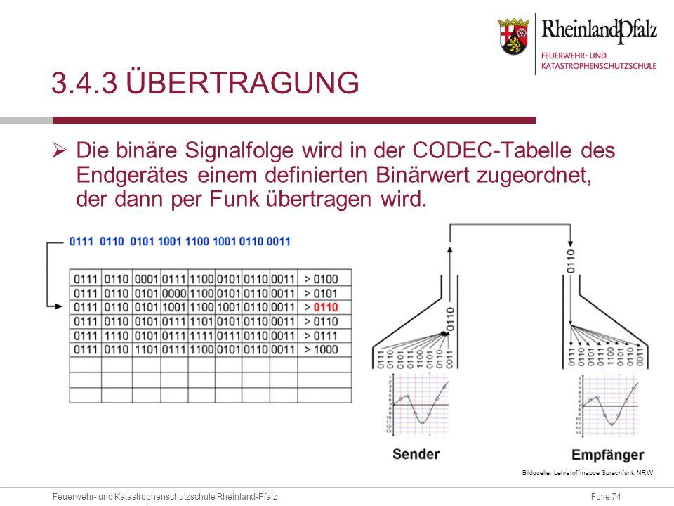 Folie 74Feuerwehr- und Katastrophenschutzschule Rheinland-Pfalz 3.4.3 ÜBERTRAGUNG  Die binäre Signalfolge wird in der CODEC-Tabelle des Endgerätes ei