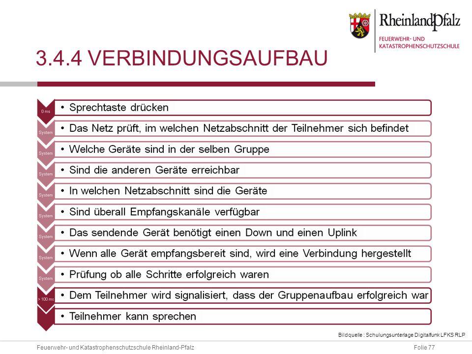Folie 77Feuerwehr- und Katastrophenschutzschule Rheinland-Pfalz 3.4.4 VERBINDUNGSAUFBAU Bildquelle : Schulungsunterlage Digitalfunk LFKS RLP