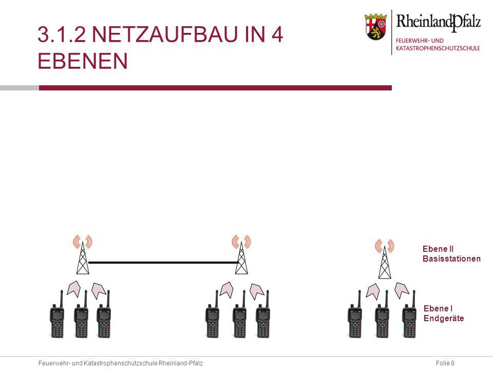 Folie 89Feuerwehr- und Katastrophenschutzschule Rheinland-Pfalz 3.4.7 BETRIEBSARTEN 1)Netzbetrieb (Grundmodus)  Trunked Mode Operation (TMO)  HRT  Basisstation   In einigen Gruppen bundesweit erreichbar 2) Direktbetrieb  Direct Mode Operation (DMO)  HRT  HRT (keine Infrastruktur nötig)  Begrenzte Reichweite  Egtl.