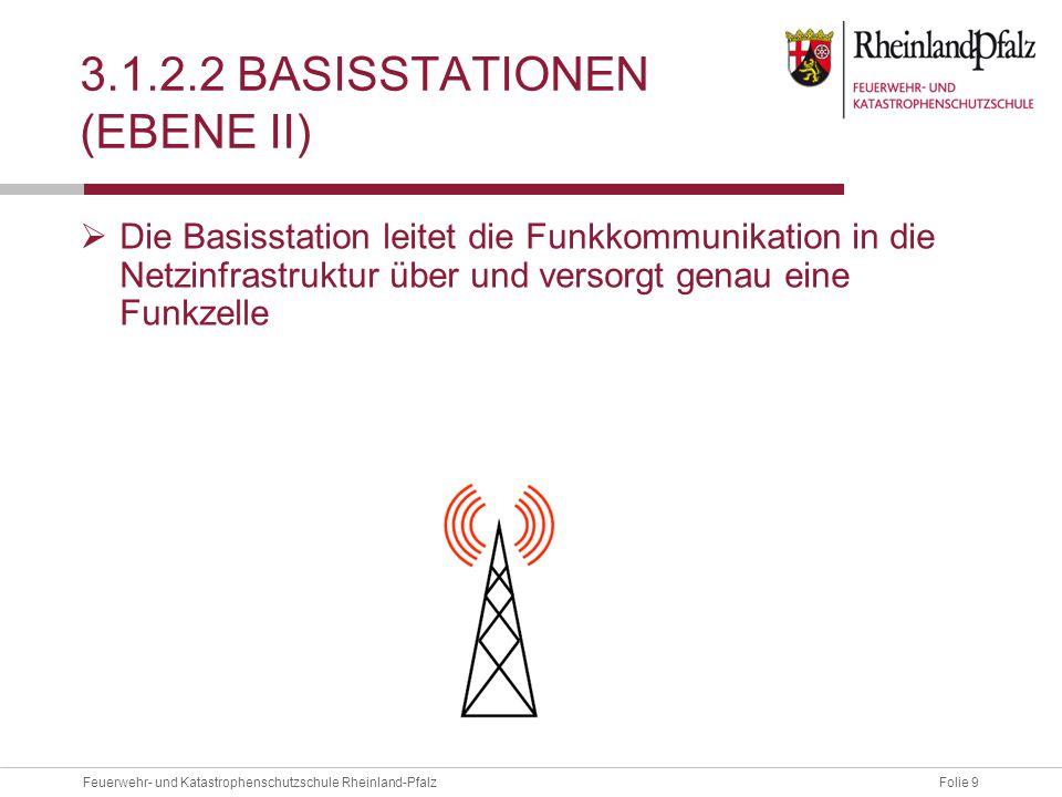 Folie 9Feuerwehr- und Katastrophenschutzschule Rheinland-Pfalz 3.1.2.2 BASISSTATIONEN (EBENE II)  Die Basisstation leitet die Funkkommunikation in di