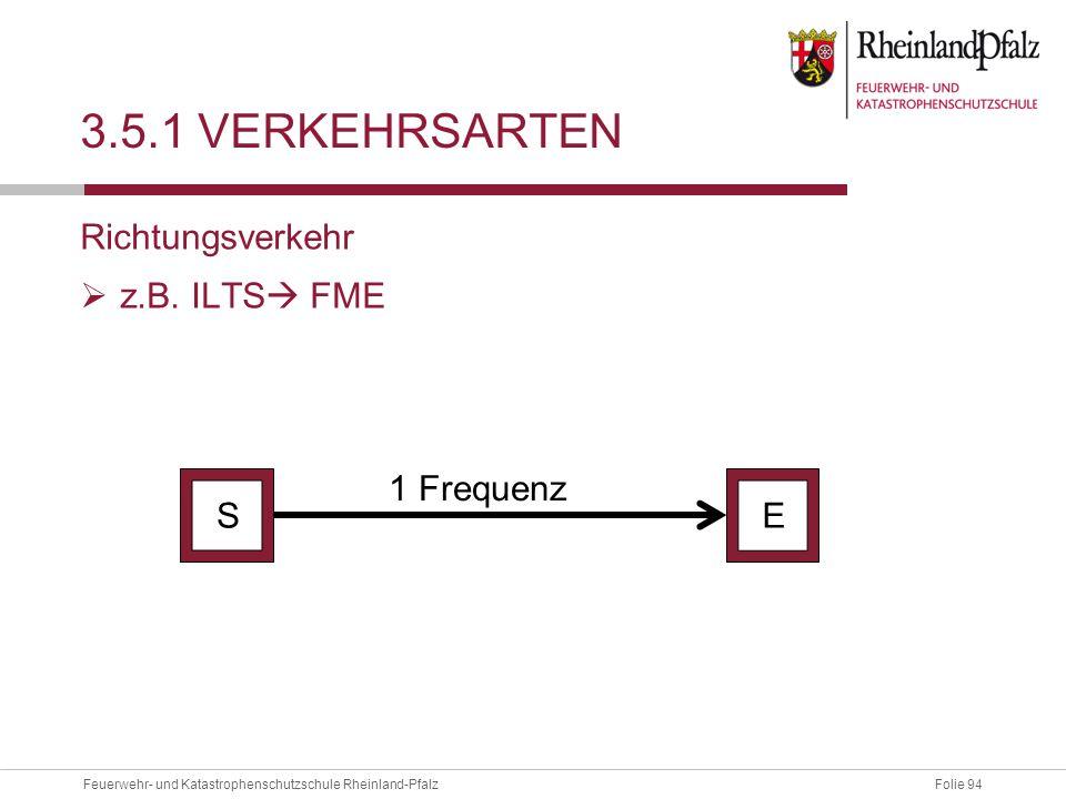Folie 94Feuerwehr- und Katastrophenschutzschule Rheinland-Pfalz 3.5.1 VERKEHRSARTEN Richtungsverkehr  z.B. ILTS  FME SE 1 Frequenz