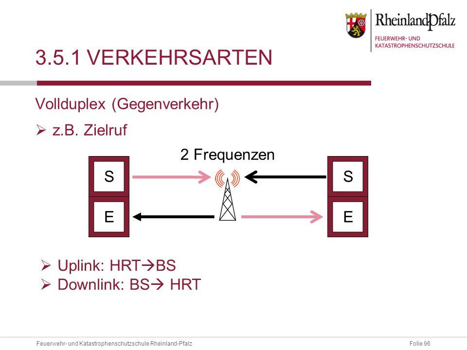Folie 96Feuerwehr- und Katastrophenschutzschule Rheinland-Pfalz 3.5.1 VERKEHRSARTEN Vollduplex (Gegenverkehr)  z.B. Zielruf EE SS 2 Frequenzen  Upli