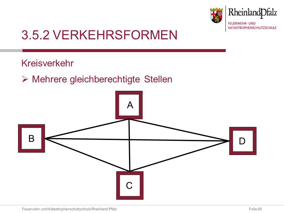 Folie 99Feuerwehr- und Katastrophenschutzschule Rheinland-Pfalz 3.5.2 VERKEHRSFORMEN Kreisverkehr  Mehrere gleichberechtigte Stellen A B C D