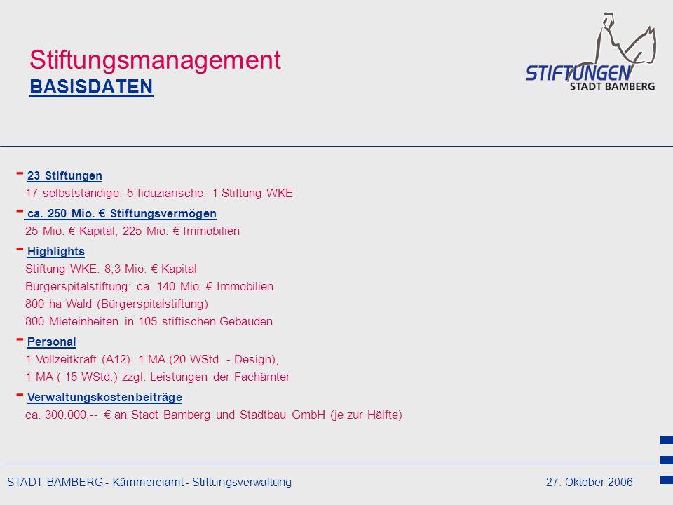 STADT BAMBERG - Kämmereiamt - Stiftungsverwaltung27. Oktober 2006 Stiftungsmanagement BASISDATEN - 23 Stiftungen 17 selbstständige, 5 fiduziarische, 1