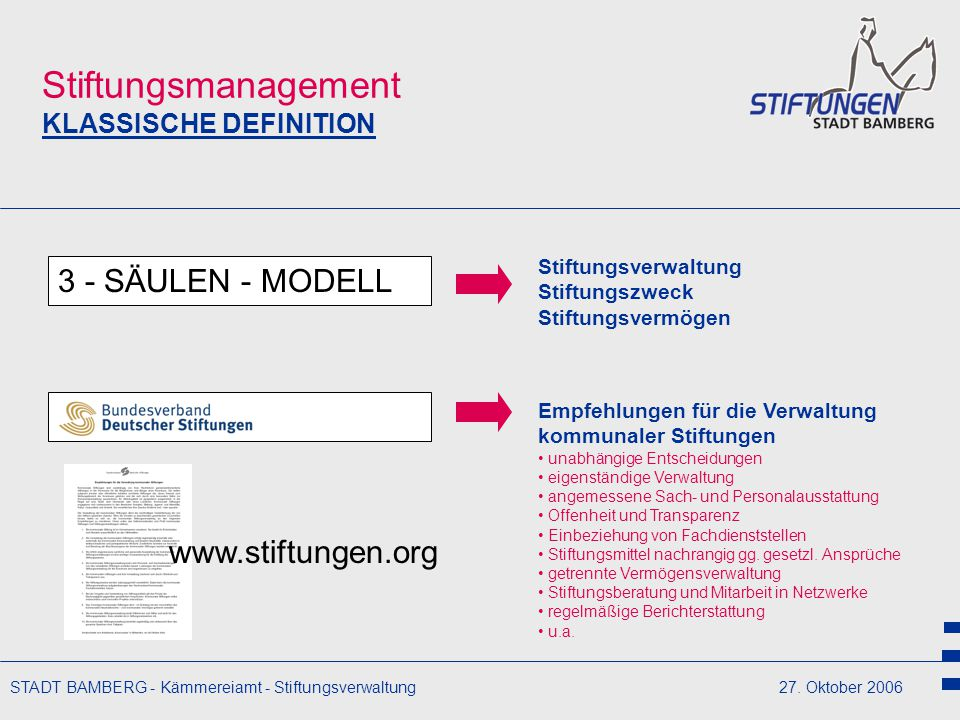 STADT BAMBERG - Kämmereiamt - Stiftungsverwaltung27. Oktober 2006 Stiftungsmanagement KLASSISCHE DEFINITION 3 - SÄULEN - MODELL Stiftungsverwaltung St