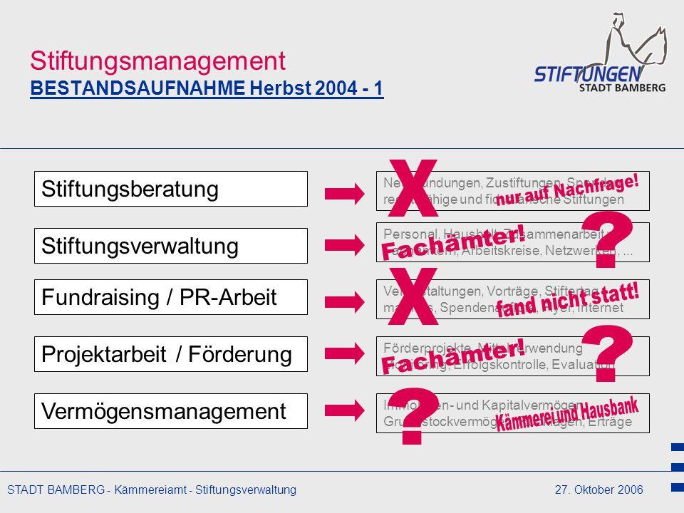 STADT BAMBERG - Kämmereiamt - Stiftungsverwaltung27. Oktober 2006 Stiftungsmanagement BESTANDSAUFNAHME Herbst 2004 - 1 Stiftungsberatung Fundraising /