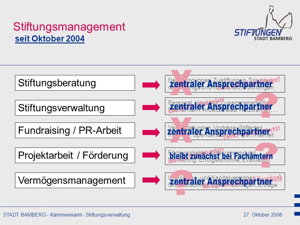 STADT BAMBERG - Kämmereiamt - Stiftungsverwaltung27. Oktober 2006 Stiftungsmanagement seit Oktober 2004 Stiftungsberatung Fundraising / PR-Arbeit Proj
