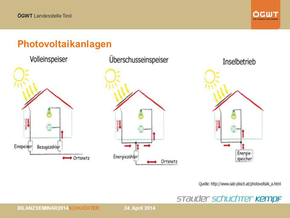 ÖGWT Landesstelle Tirol BILANZSEMINAR2014SCHUCHTER 24. April 2014 Photovoltaikanlagen