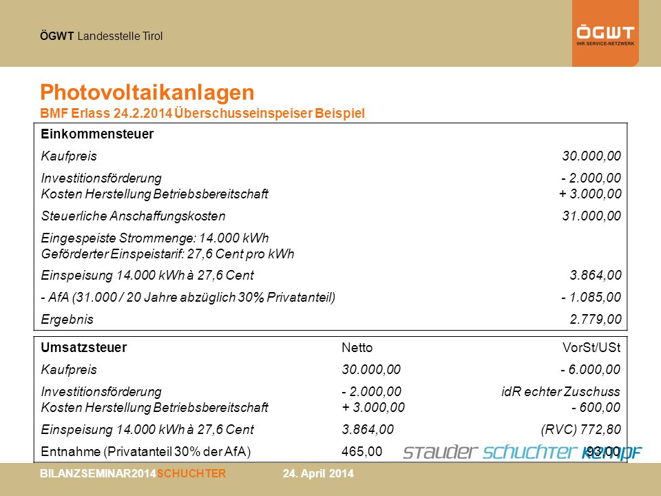 ÖGWT Landesstelle Tirol BILANZSEMINAR2014SCHUCHTER 24. April 2014 Photovoltaikanlagen BMF Erlass 24.2.2014 Überschusseinspeiser Beispiel Einkommensteu