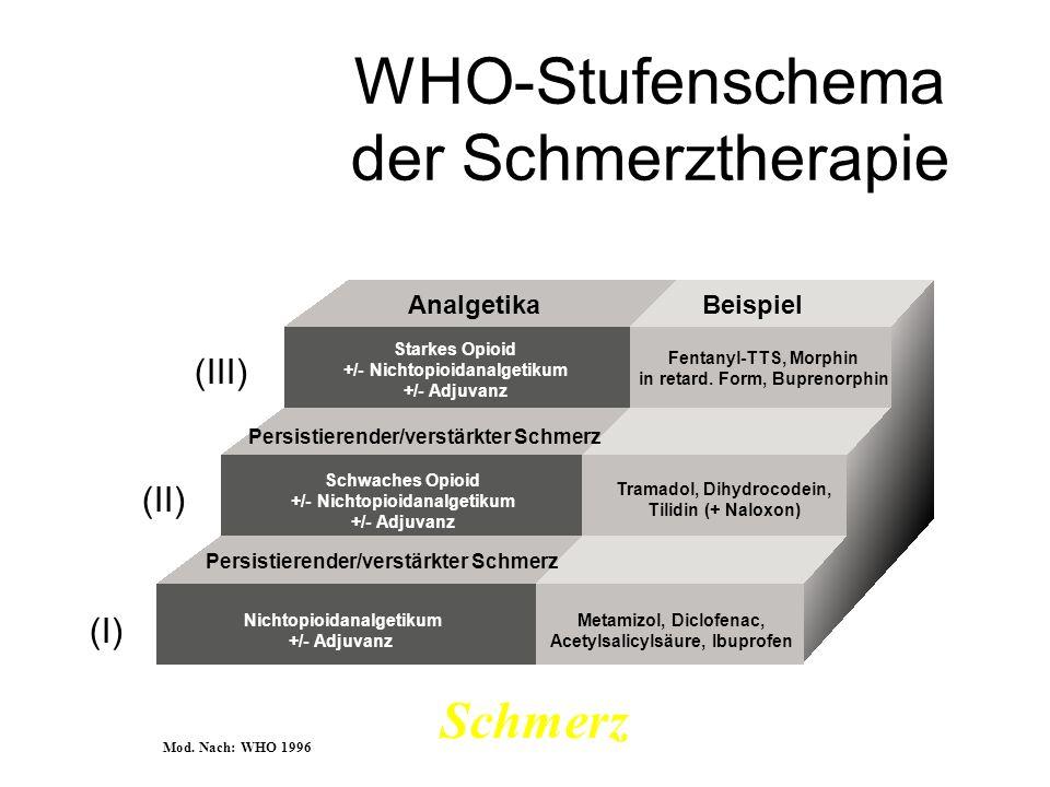 WHO-Stufenschema der Schmerztherapie Mod. Nach: WHO 1996 AnalgetikaBeispiel Starkes Opioid +/- Nichtopioidanalgetikum +/- Adjuvanz Schwaches Opioid +/