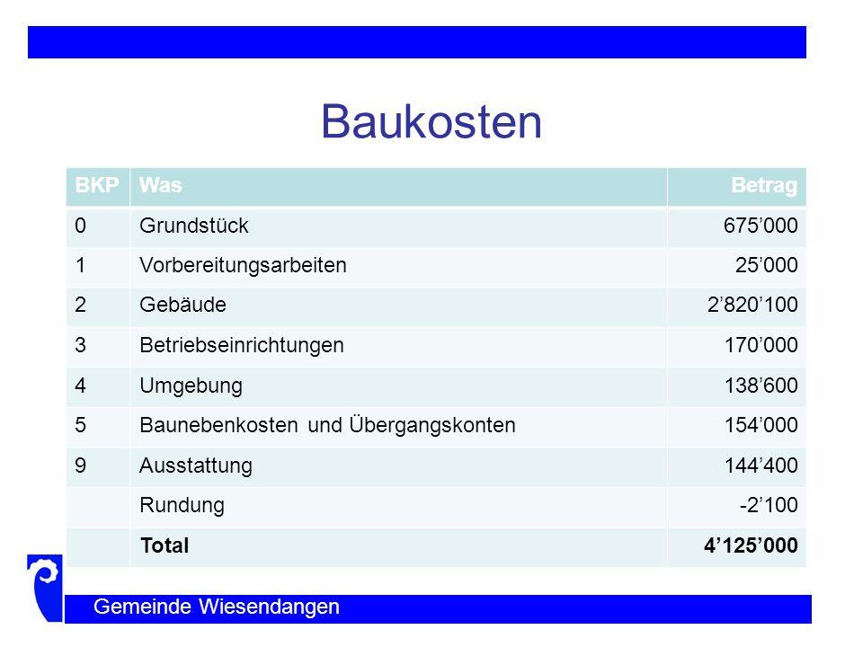 Kostenvergleich Varianten Gemeinde Wiesendangen Projektstände und VariantenvergleichExkl.