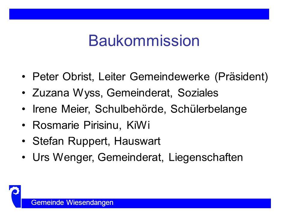 Projektverlauf Gemeinde Wiesendangen WannWas April 2005Abstimmung neues Volksschulgesetz August 2008Umsetzung des neuen Volksschulgesetzes gemäss §27 Abs.