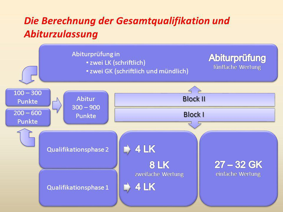 Die Berechnung der Gesamtqualifikation und Abiturzulassung Qualifikationsphase 1 Qualifikationsphase 2 200 – 600 Punkte Abiturprüfung in zwei LK (schr