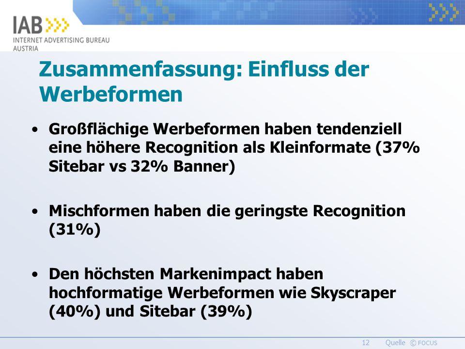 12 Quelle © FOCUS Zusammenfassung: Einfluss der Werbeformen Großflächige Werbeformen haben tendenziell eine höhere Recognition als Kleinformate (37% Sitebar vs 32% Banner) Mischformen haben die geringste Recognition (31%) Den höchsten Markenimpact haben hochformatige Werbeformen wie Skyscraper (40%) und Sitebar (39%)