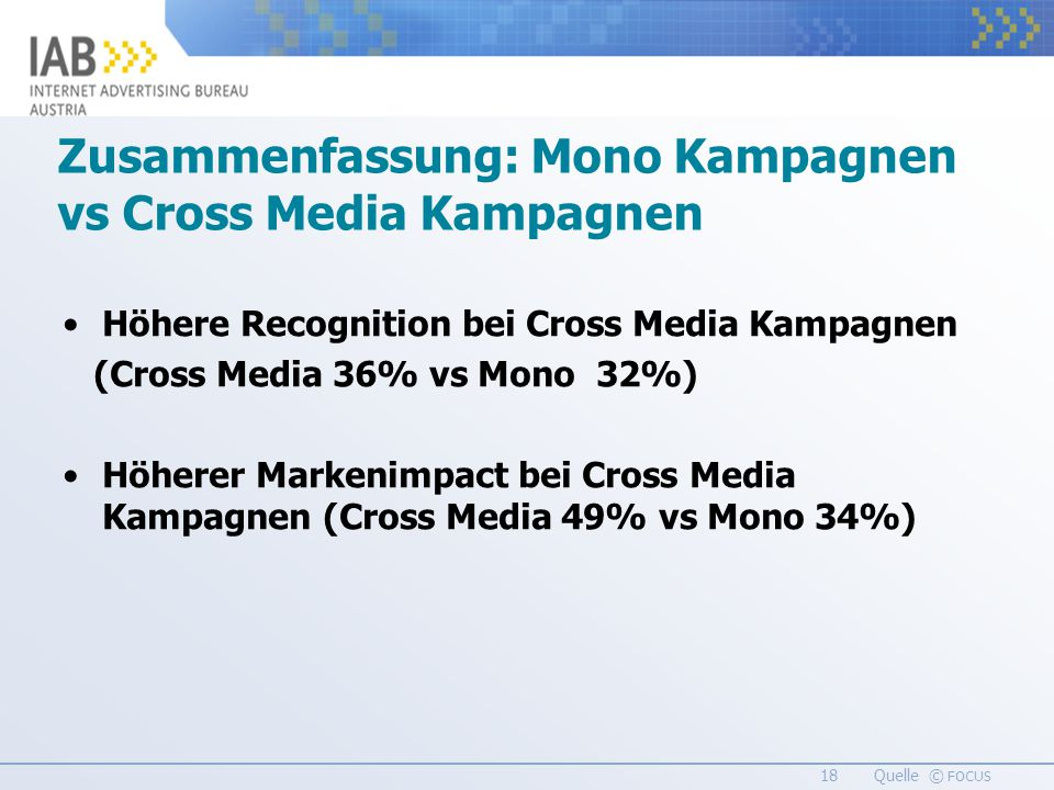 18 Quelle © FOCUS Zusammenfassung: Mono Kampagnen vs Cross Media Kampagnen Höhere Recognition bei Cross Media Kampagnen (Cross Media 36% vs Mono 32%) Höherer Markenimpact bei Cross Media Kampagnen (Cross Media 49% vs Mono 34%)