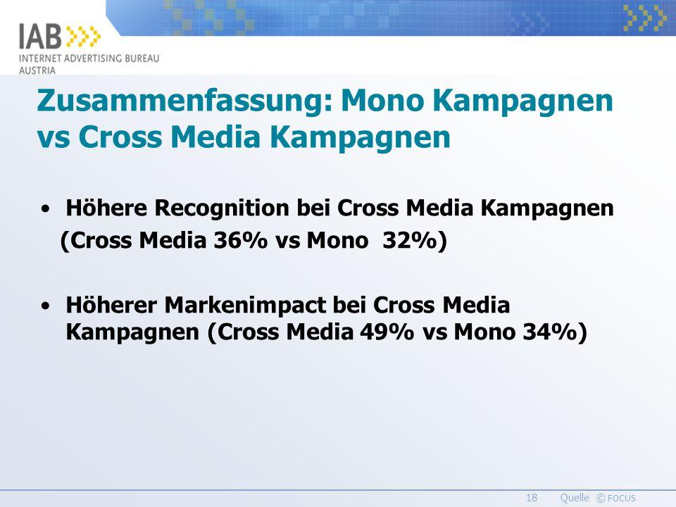 18 Quelle © FOCUS Zusammenfassung: Mono Kampagnen vs Cross Media Kampagnen Höhere Recognition bei Cross Media Kampagnen (Cross Media 36% vs Mono 32%)