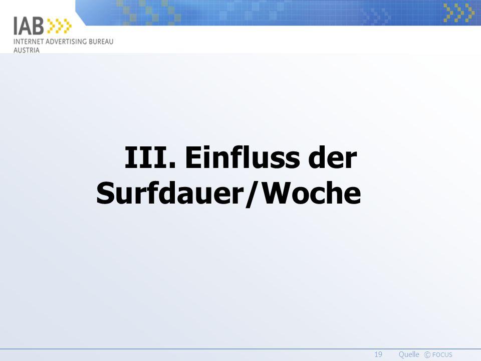 19 Quelle © FOCUS III. Einfluss der Surfdauer/Woche