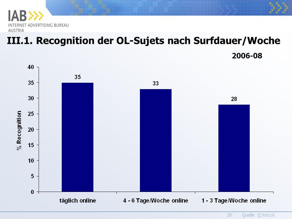 20 Quelle © FOCUS III.1. Recognition der OL-Sujets nach Surfdauer/Woche 2006-08