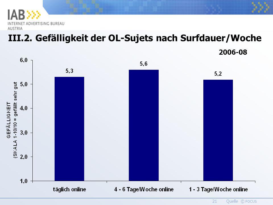 21 Quelle © FOCUS III.2. Gefälligkeit der OL-Sujets nach Surfdauer/Woche 2006-08