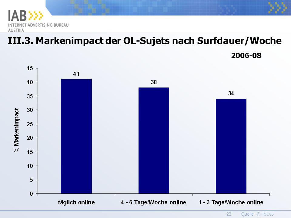 22 Quelle © FOCUS III.3. Markenimpact der OL-Sujets nach Surfdauer/Woche 2006-08
