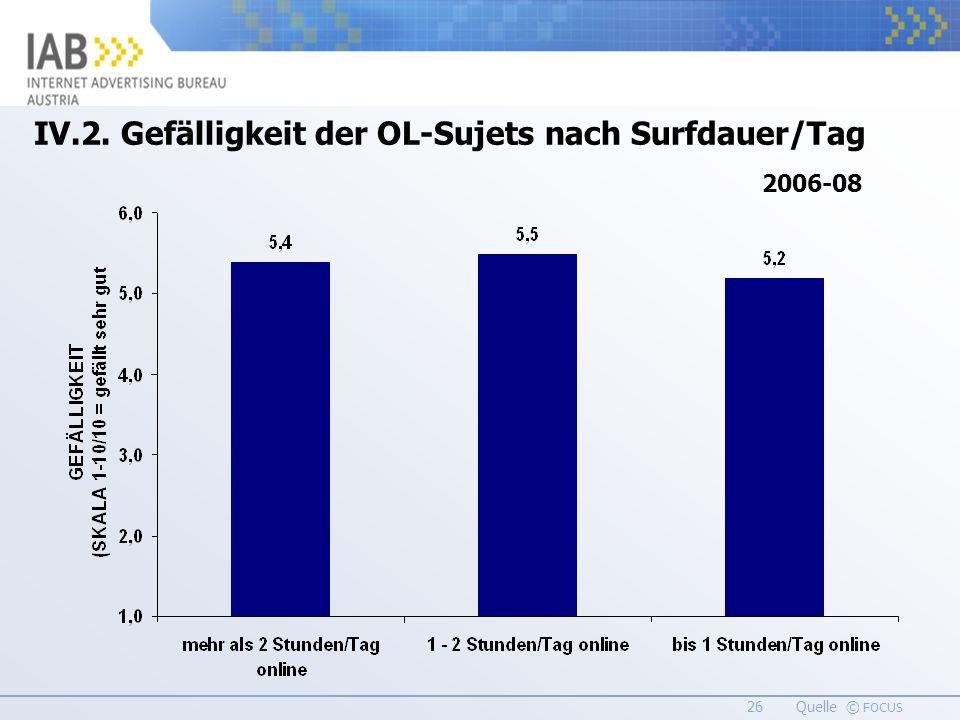 26 Quelle © FOCUS IV.2. Gefälligkeit der OL-Sujets nach Surfdauer/Tag 2006-08