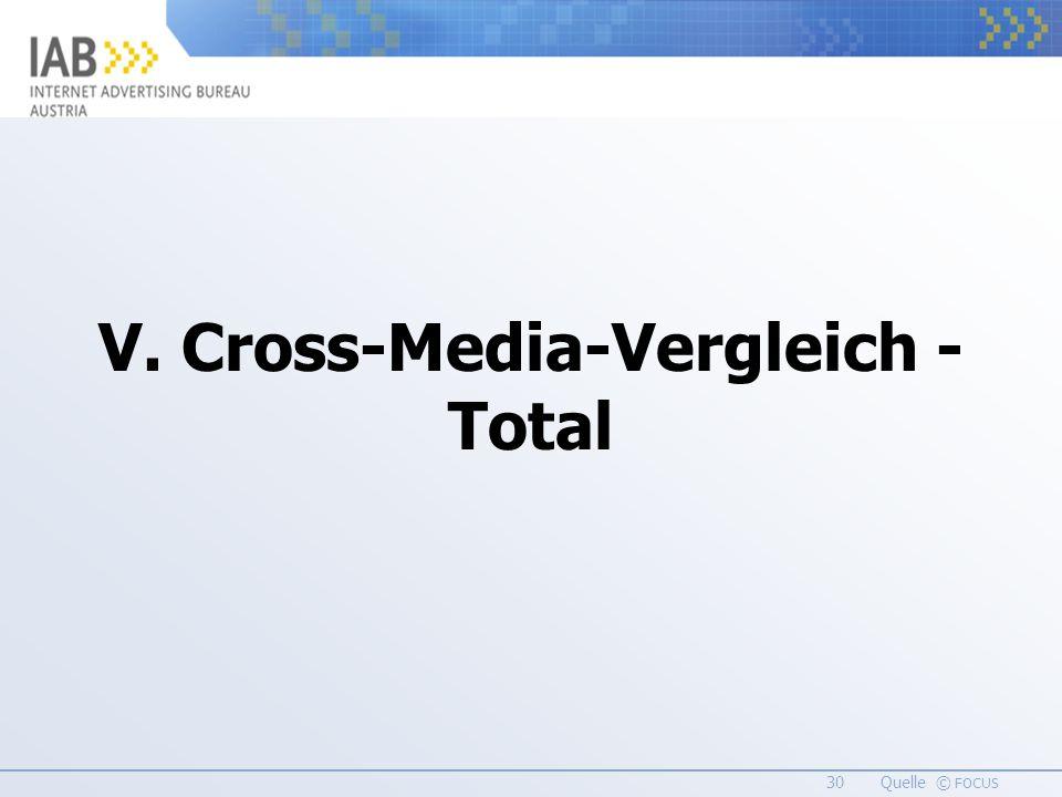 30 Quelle © FOCUS V. Cross-Media-Vergleich - Total