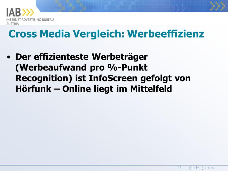 33 Quelle © FOCUS Der effizienteste Werbeträger (Werbeaufwand pro %-Punkt Recognition) ist InfoScreen gefolgt von Hörfunk – Online liegt im Mittelfeld Cross Media Vergleich: Werbeeffizienz