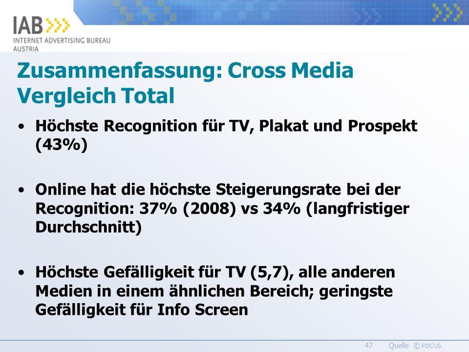47 Quelle © FOCUS Zusammenfassung: Cross Media Vergleich Total Höchste Recognition für TV, Plakat und Prospekt (43%) Online hat die höchste Steigerungsrate bei der Recognition: 37% (2008) vs 34% (langfristiger Durchschnitt) Höchste Gefälligkeit für TV (5,7), alle anderen Medien in einem ähnlichen Bereich; geringste Gefälligkeit für Info Screen