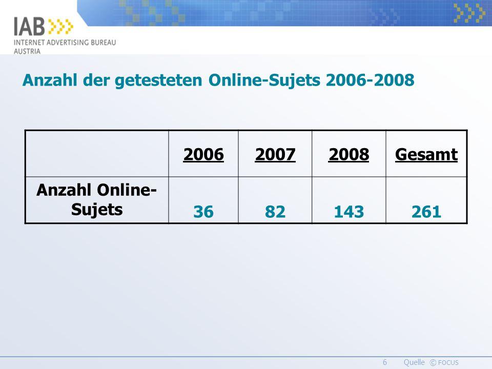 6 Quelle © FOCUS Anzahl der getesteten Online-Sujets 2006-2008 200620072008Gesamt Anzahl Online- Sujets 3682143261