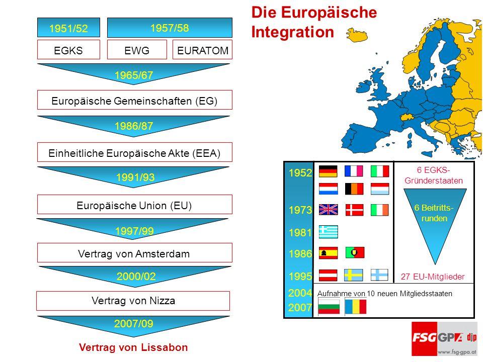 Die Europäische Integration 1957/58 EGKSEWGEURATOM 1965/67 1951/52 1952 1973 1981 1986 1995 6 EGKS- Gründerstaaten 27 EU-Mitglieder 6 Beitritts- runde