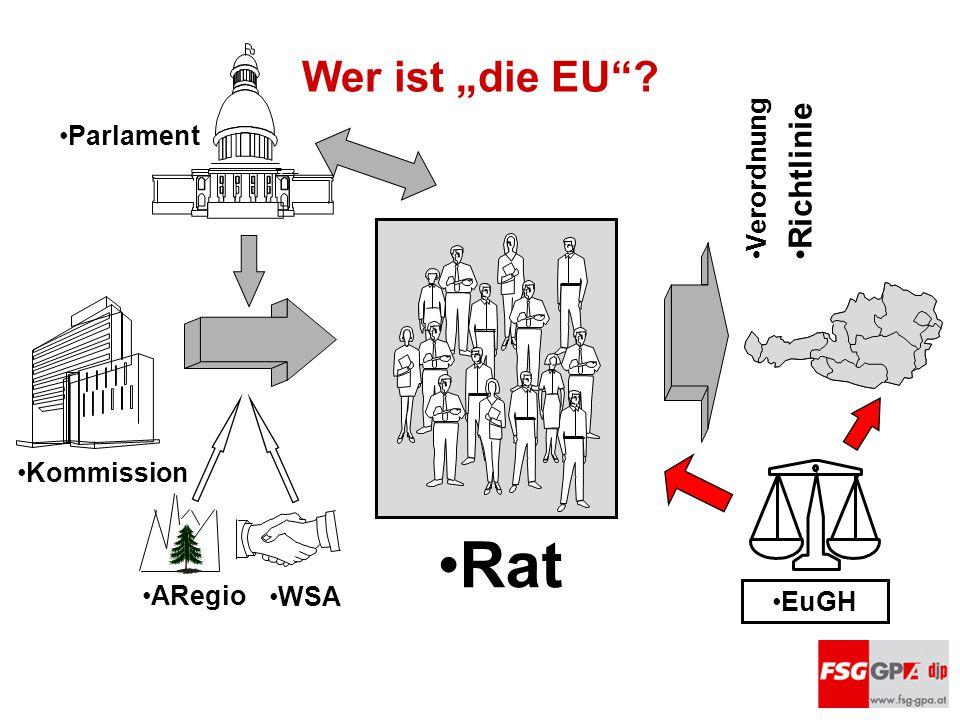 """Parlament Kommission WSA Rat EuGH ARegio Wer ist """"die EU""""? Verordnung Richtlinie"""