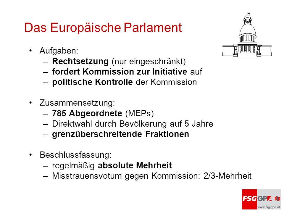 Das Europäische Parlament ist die einzig direkt gewählte Institution der EU Als solche vertritt es die Interessen der Bürgerinnen und Bürger der EU-Länder Aufgaben des EP EG-Gesetzgebung + Mitwirkung EG-Budget Haushaltsbehörde Demokratische Kontrolle Außenbeziehungen Zustimmungspflicht Die Kommission vertritt das Gemeinschaftsinteresse Der Ministerrat vertritt die Interessen der Mitgliedsstaaten