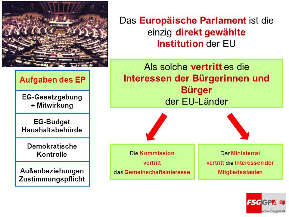 Die Sitzverteilung im Europäischen Parlament Sitzverteilung: Seit Juli 2009: 736 Sitze Ab Inkrafttreten von Lissabon: 754 - Österreich post-Lissabon: 19 Sitze