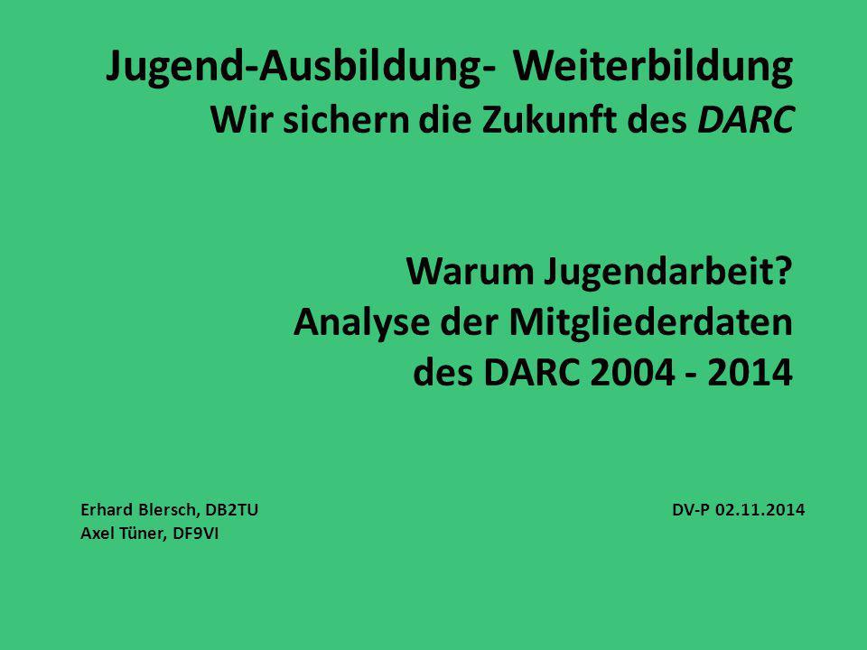 Jugend-Ausbildung- Weiterbildung Wir sichern die Zukunft des DARC Warum Jugendarbeit? Analyse der Mitgliederdaten des DARC 2004 - 2014 Erhard Blersch,