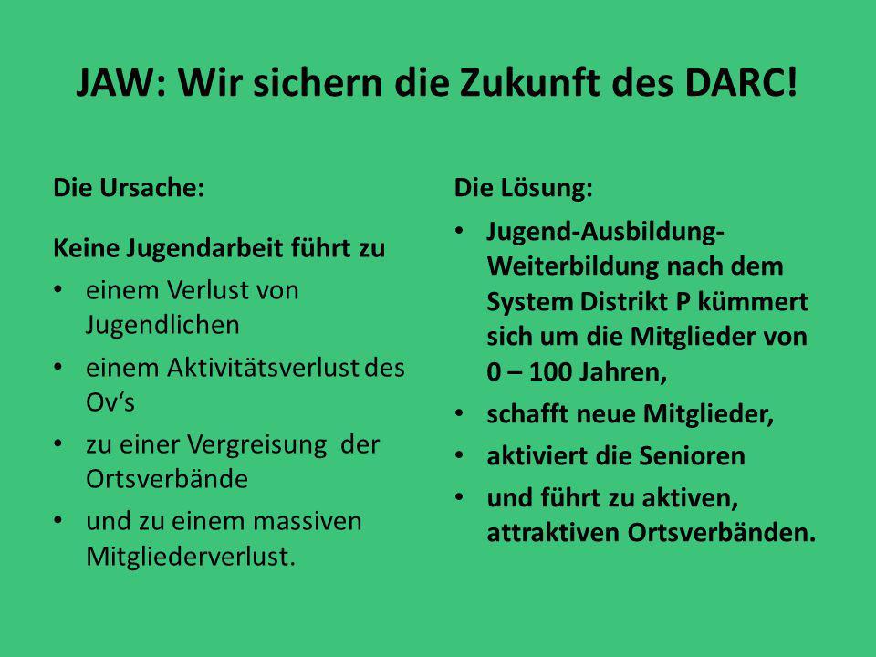 JAW: Wir sichern die Zukunft des DARC! Die Ursache: Keine Jugendarbeit führt zu einem Verlust von Jugendlichen einem Aktivitätsverlust des Ov's zu ein