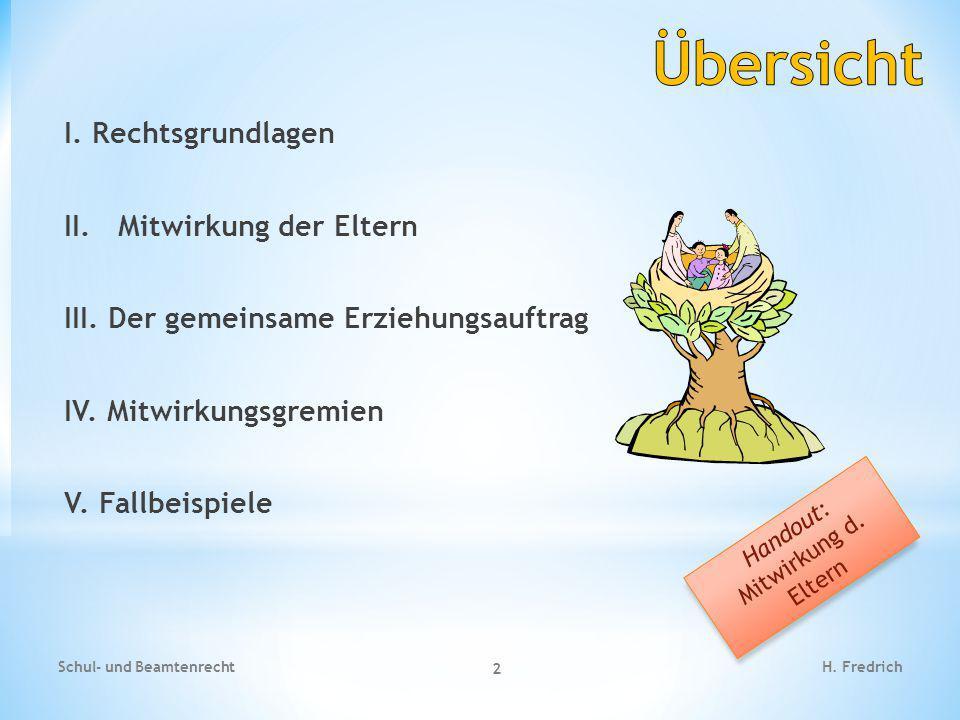 I.Rechtsgrundlagen II. Mitwirkung der Eltern III.