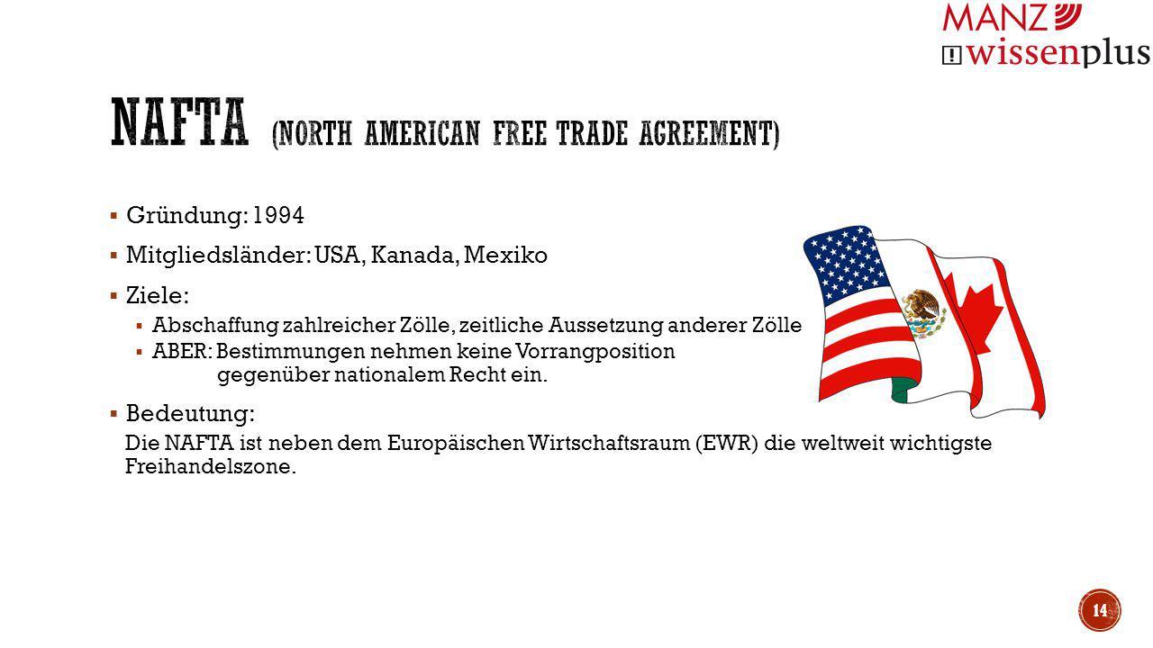  Gründung: 1994  Mitgliedsländer: USA, Kanada, Mexiko  Ziele:  Abschaffung zahlreicher Zölle, zeitliche Aussetzung anderer Zölle  ABER: Bestimmun