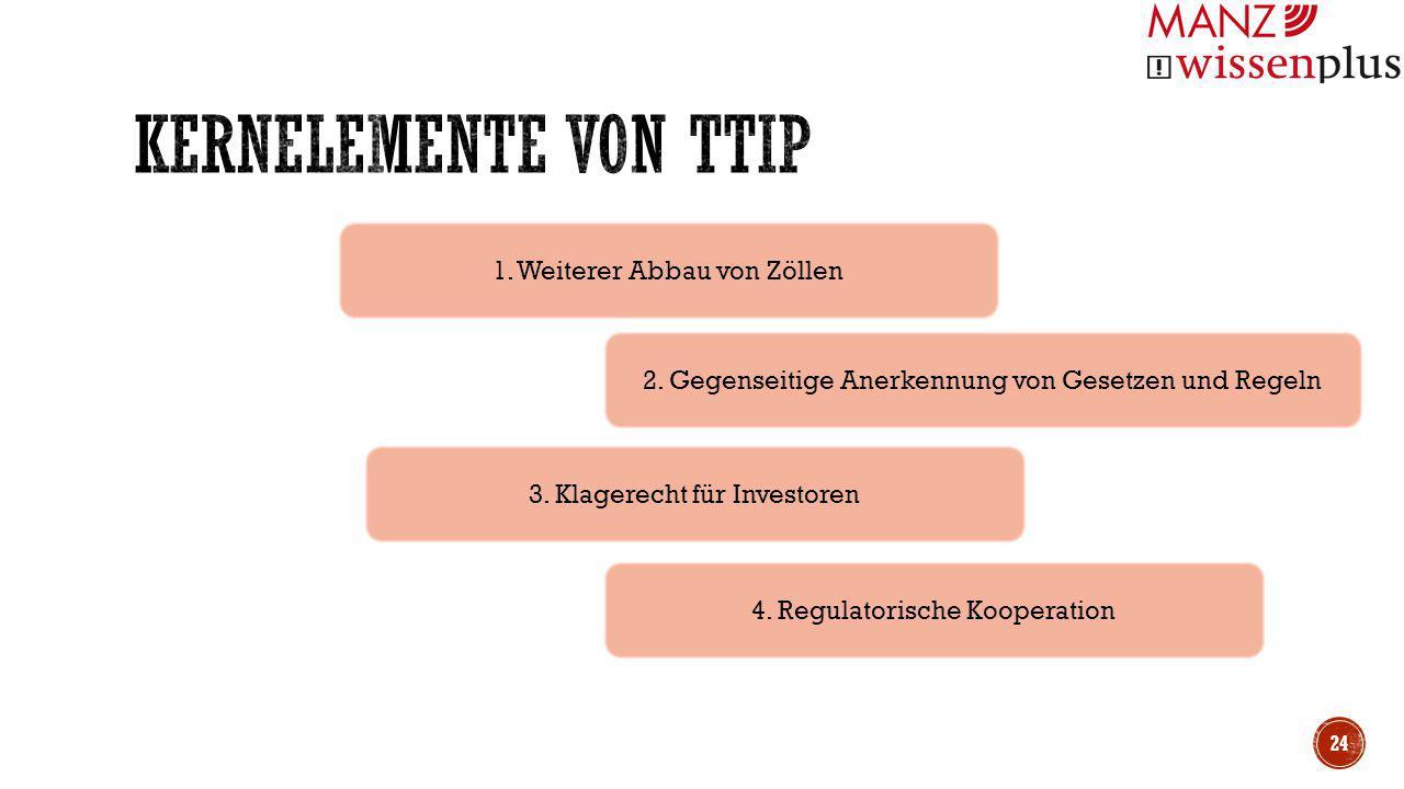 1. Weiterer Abbau von Zöllen 2. Gegenseitige Anerkennung von Gesetzen und Regeln 3. Klagerecht für Investoren 4. Regulatorische Kooperation 24