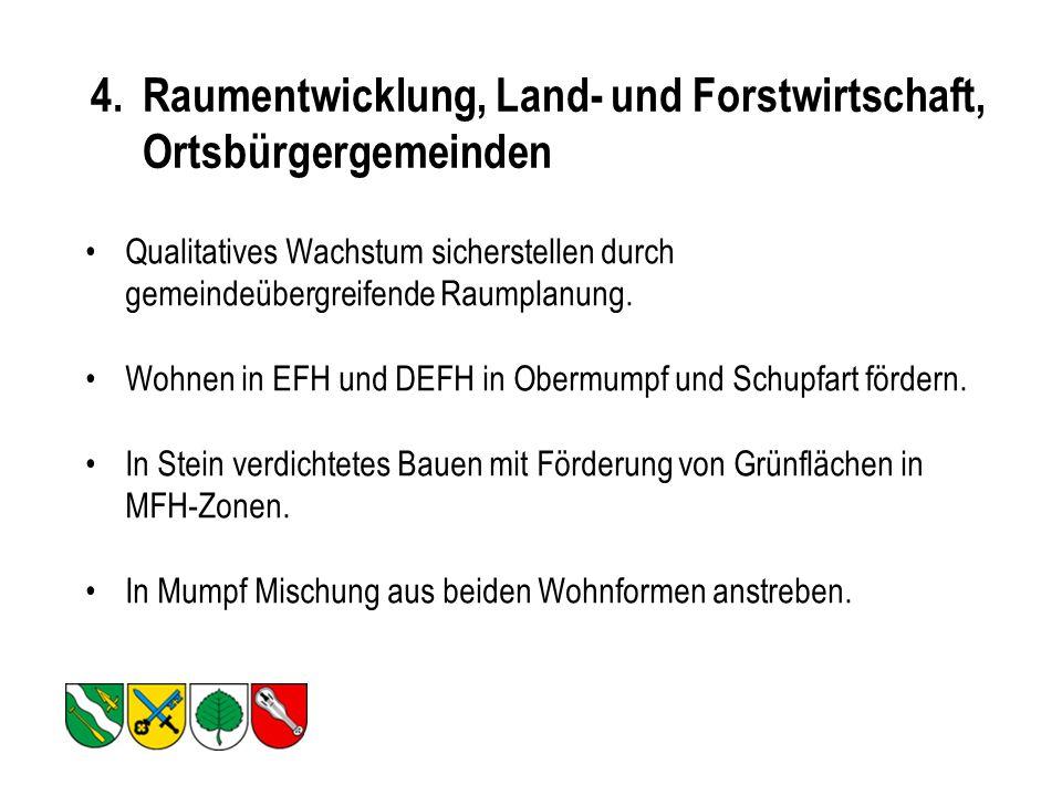 4.Raumentwicklung, Land- und Forstwirtschaft, Ortsbürgergemeinden Qualitatives Wachstum sicherstellen durch gemeindeübergreifende Raumplanung.