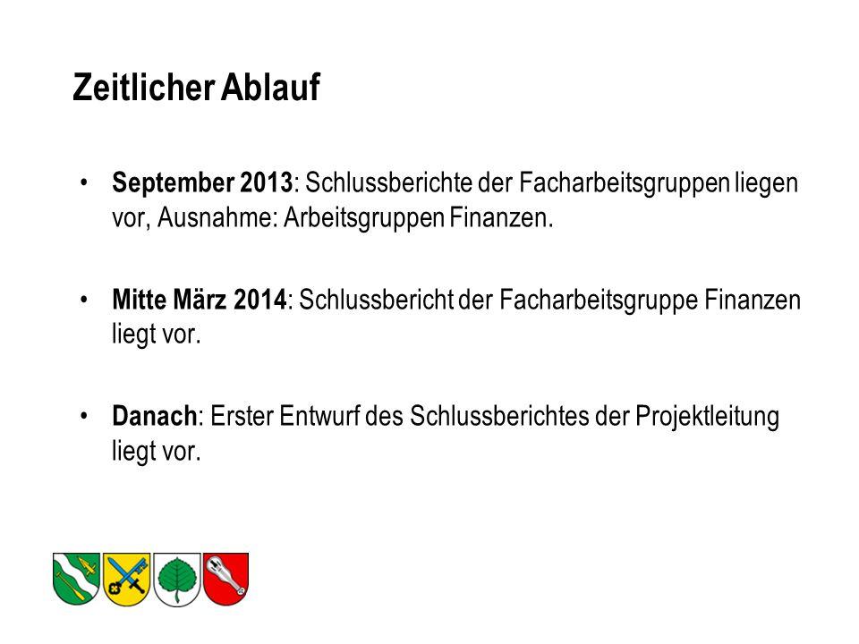 Zeitlicher Ablauf September 2013 : Schlussberichte der Facharbeitsgruppen liegen vor, Ausnahme: Arbeitsgruppen Finanzen.