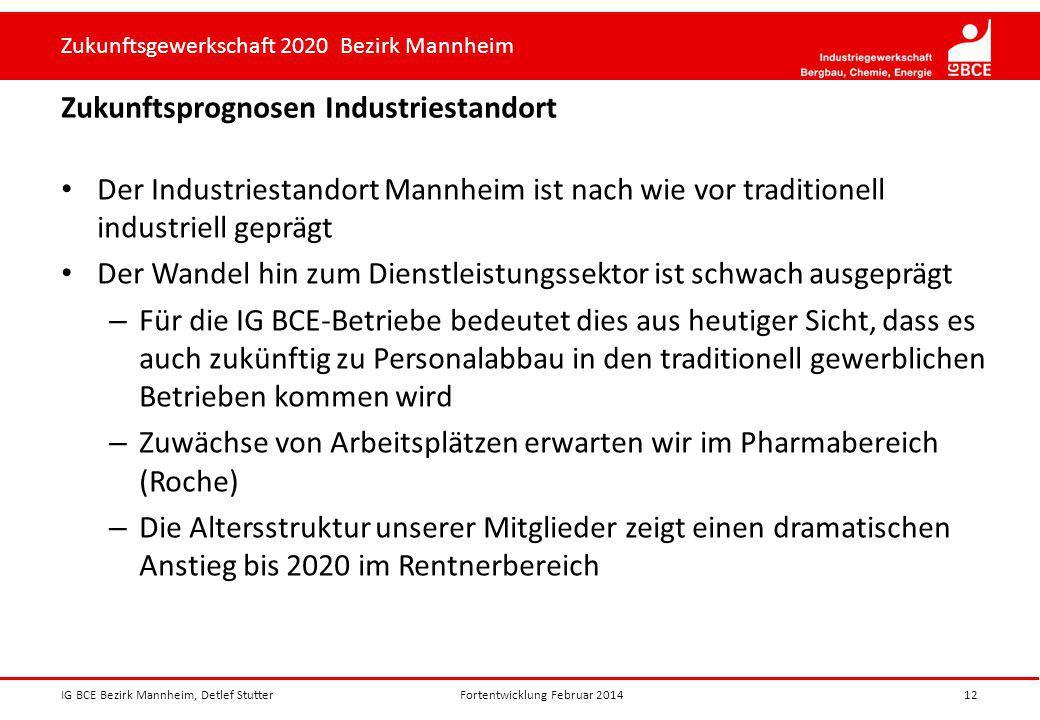 Zukunftsgewerkschaft 2020 Bezirk Mannheim Zukunftsprognosen Industriestandort IG BCE Bezirk Mannheim, Detlef Stutter12 Der Industriestandort Mannheim