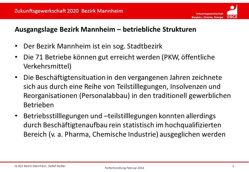 Zukunftsgewerkschaft 2020 Bezirk Mannheim Ausgangslage Bezirk Mannheim – betriebliche Strukturen Der Bezirk Mannheim ist ein sog. Stadtbezirk Die 71 B