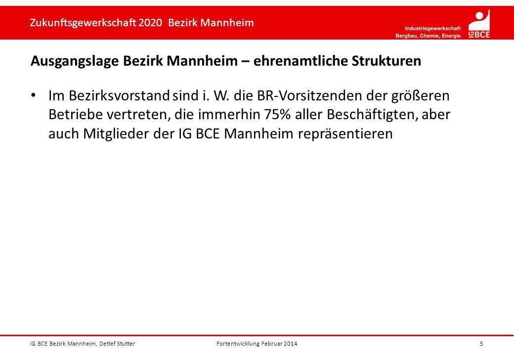 Zukunftsgewerkschaft 2020 Bezirk Mannheim Ausgangslage Bezirk Mannheim – ehrenamtliche Strukturen Im Bezirksvorstand sind i. W. die BR-Vorsitzenden de