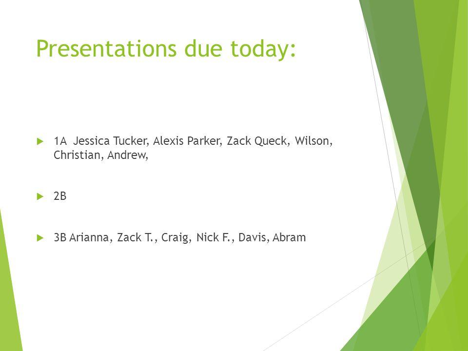 Presentations due today:  1A Jessica Tucker, Alexis Parker, Zack Queck, Wilson, Christian, Andrew,  2B  3B Arianna, Zack T., Craig, Nick F., Davis,