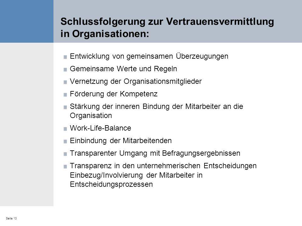 Seite 13 Schlussfolgerung zur Vertrauensvermittlung in Organisationen: Entwicklung von gemeinsamen Überzeugungen Gemeinsame Werte und Regeln Vernetzun