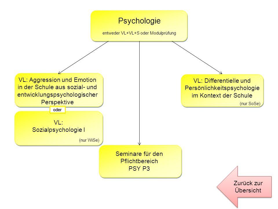 VL: Aggression und Emotion in der Schule aus sozial- und entwicklungspsychologischer Perspektive VL: Differentielle und Persönlichkeitspsychologie im