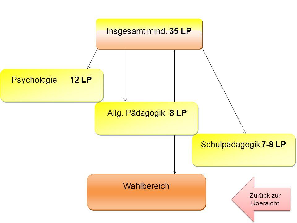 Insgesamt mind. 35 LP Wahlbereich Zurück zur Übersicht Psychologie 12 LP Allg. Pädagogik 8 LP Schulpädagogik 7-8 LP